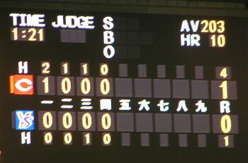 途中経過/余談ですがこの打率と本塁打数は石原捕手のですな(苦笑)